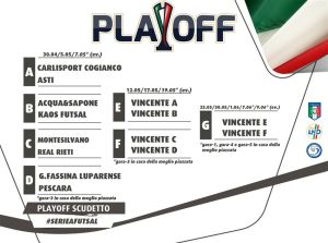 tabplayoff2016cogianco