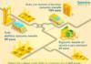 info_elettriche_benzina