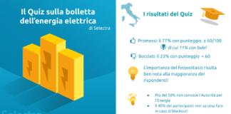 infografica_test