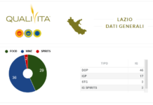 tipicita_lazio