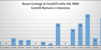 mappa_castelli
