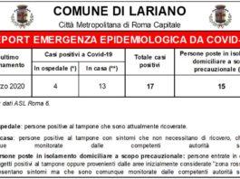 situazione_lariano_28_03
