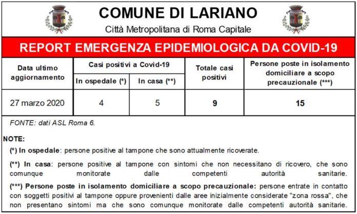 situazione_lariano_27_03