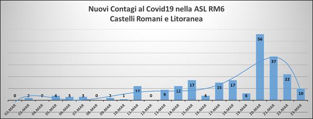 dati_castelli_23_03