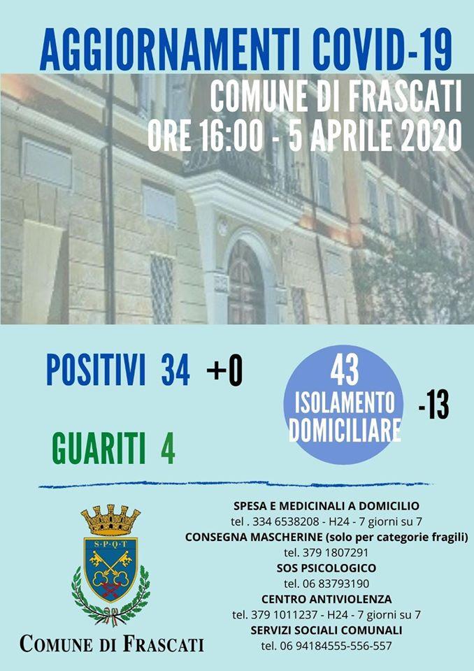 infografica_frascati_05_04