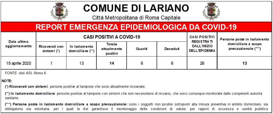 situazione_lariano_15_04