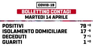 bollettino_marino_14_aprile