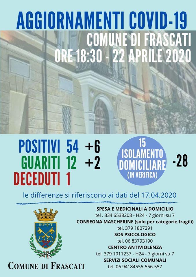 infografica_frascati_22_aprile