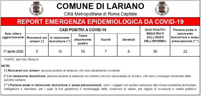 situazione_lariano_17_04