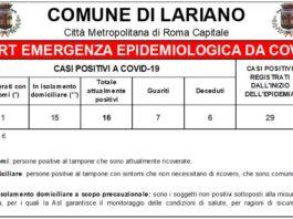 lariano_aggiornamento_22_04