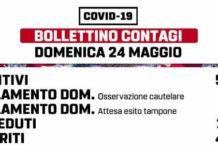 marino_bollettino_24_05