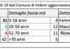 situazione_velletri_14_04