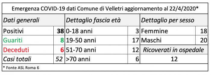 schermata_velletri_22_04