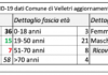 aggiornamento_velletri_25_aprile