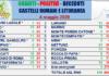 tabella_comuni_castelli_comunisti_04_05
