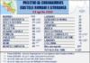 infografica_comunisti_asl_rm_6_28_04