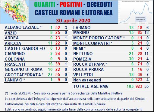 tabella_comuni_castelli_comunisti_30_04