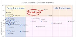impatto_covid