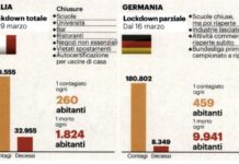 differenze_italia_germania