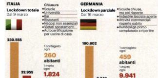 differenze_italia_germania