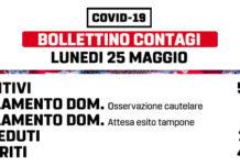 marino_bollettino_25_05