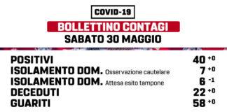 marino_bollettino_30_05