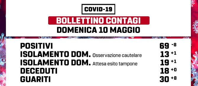 marino_bollettino_10_05