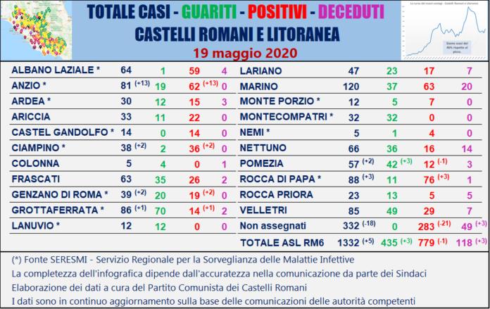 tabella_comuni_castelli_comunisti_19_05