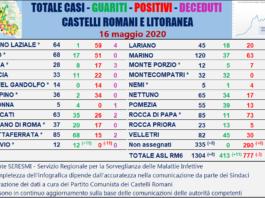 tabella_comuni_castelli_comunisti_15_05