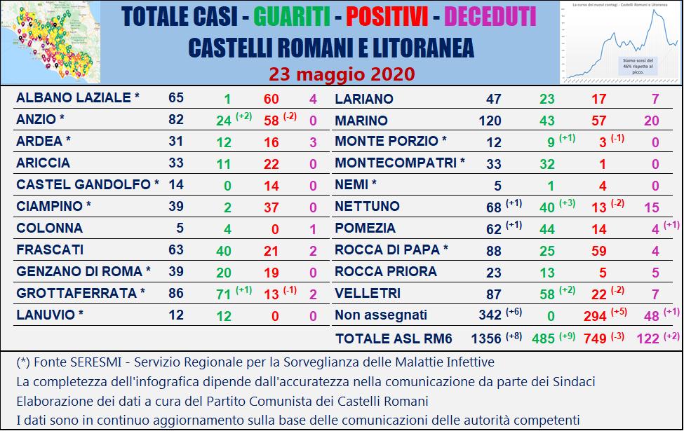 tabella_comuni_castelli_comunisti_23_05