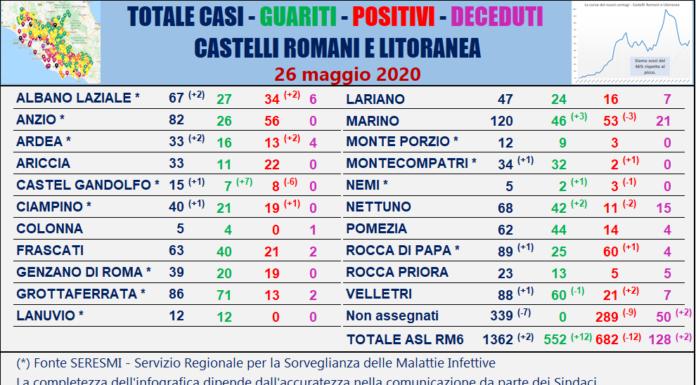 tabella_comuni_castelli_comunisti_26_05