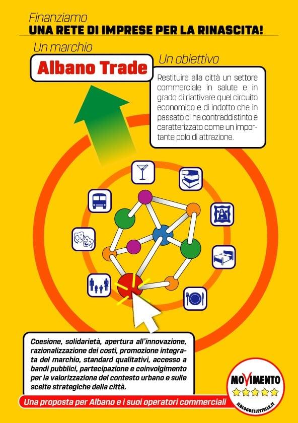 albano_trade