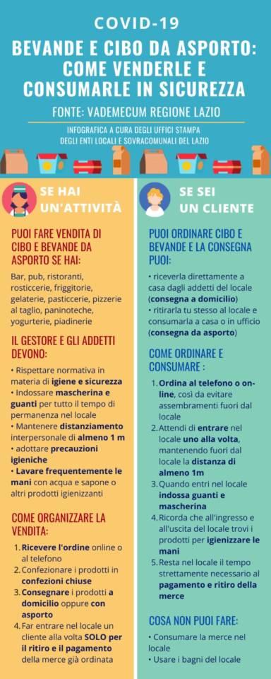 infografica_fase_2