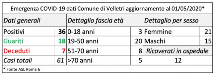 schermata_velletri_01_05