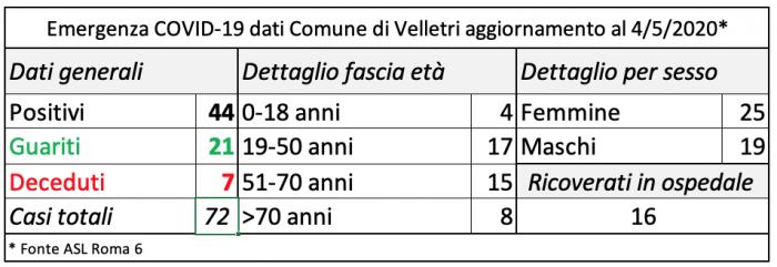 schermata_04_05_velletri