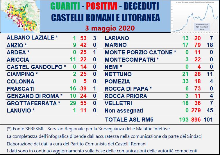 tabella_comuni_castelli_comunisti_03_05