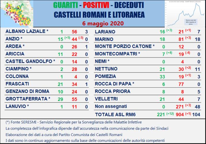 tabella_comuni_castelli_comunisti_06_05