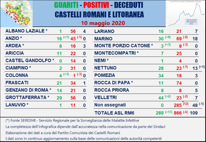 tabella_comuni_castelli_comunisti_10_05