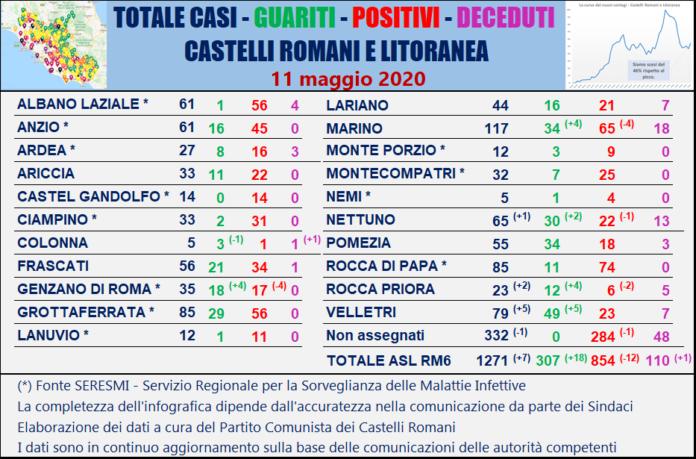 tabella_comuni_castelli_comunisti_11_05