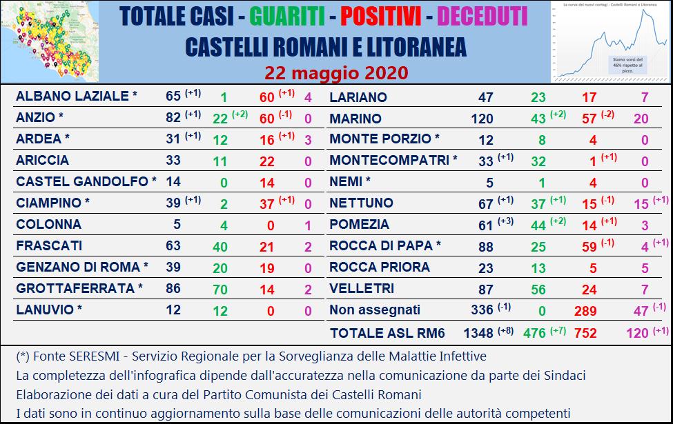 tabella_comuni_castelli_comunisti_22_05