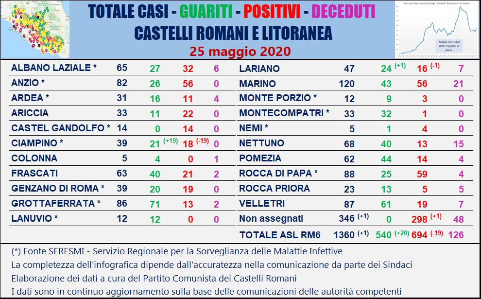 tabella_comuni_castelli_comunisti_25_05