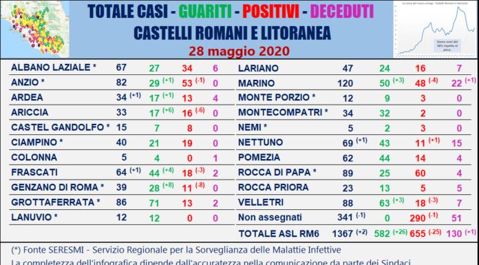 tabella_comuni_castelli_comunisti_28_05
