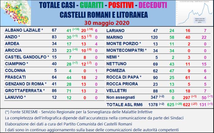 tabella_comuni_castelli_comunisti_30_05