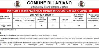 lariano_aggiornamento_24_05