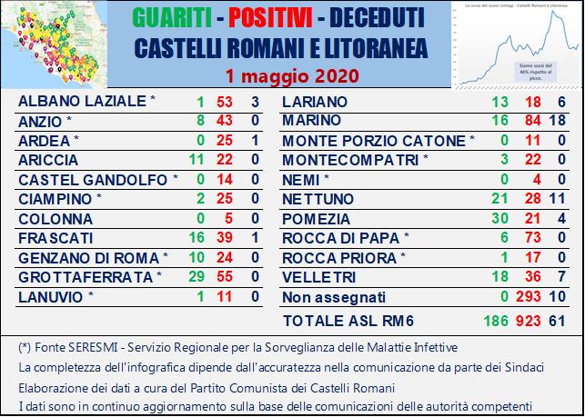 tabella_comuni_castelli_comunisti_01_05