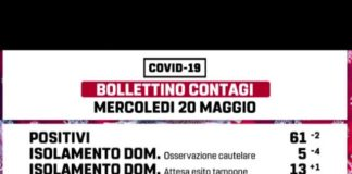 marino_bollettino_20_05