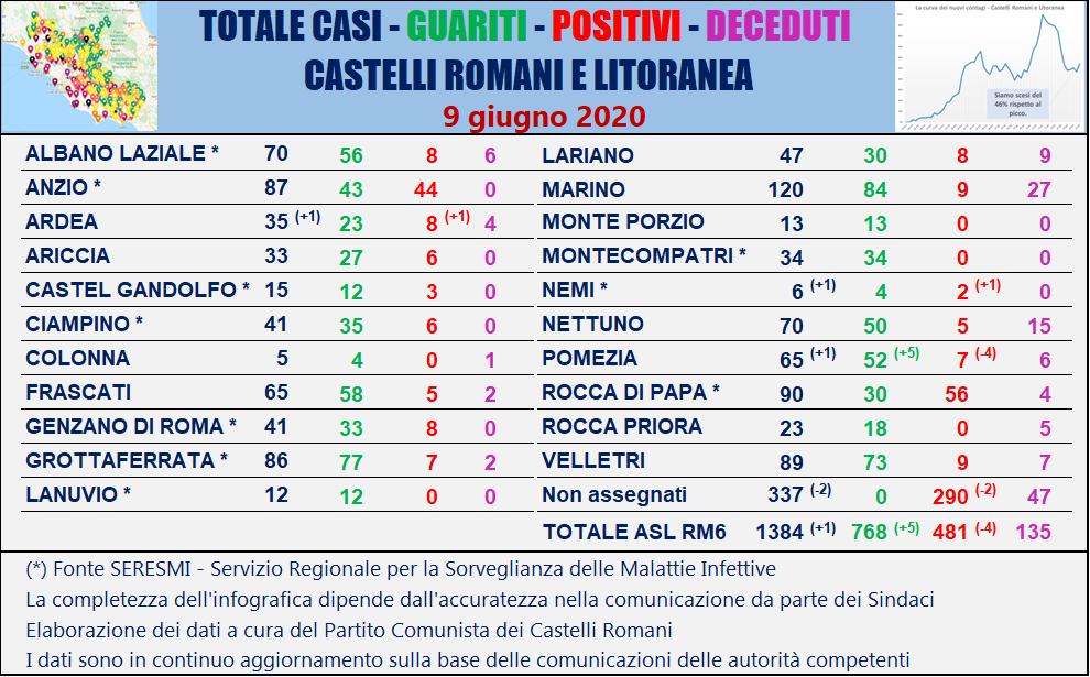 tabella_comuni_castelli_comunisti_09_06