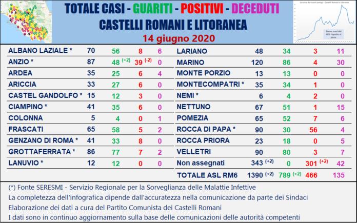 tabella_comuni_castelli_comunisti_14_06