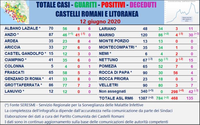 tabella_comuni_castelli_comunisti_12_06