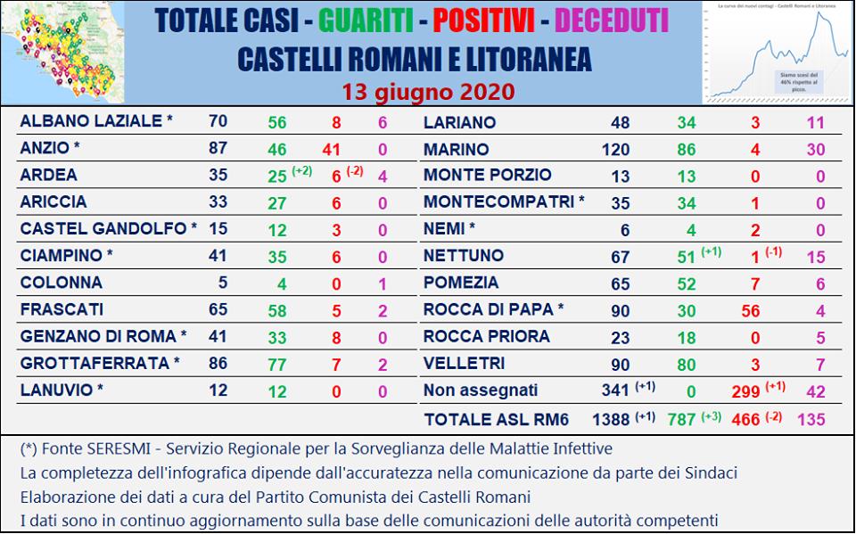 tabella_comuni_castelli_comunisti_13_06